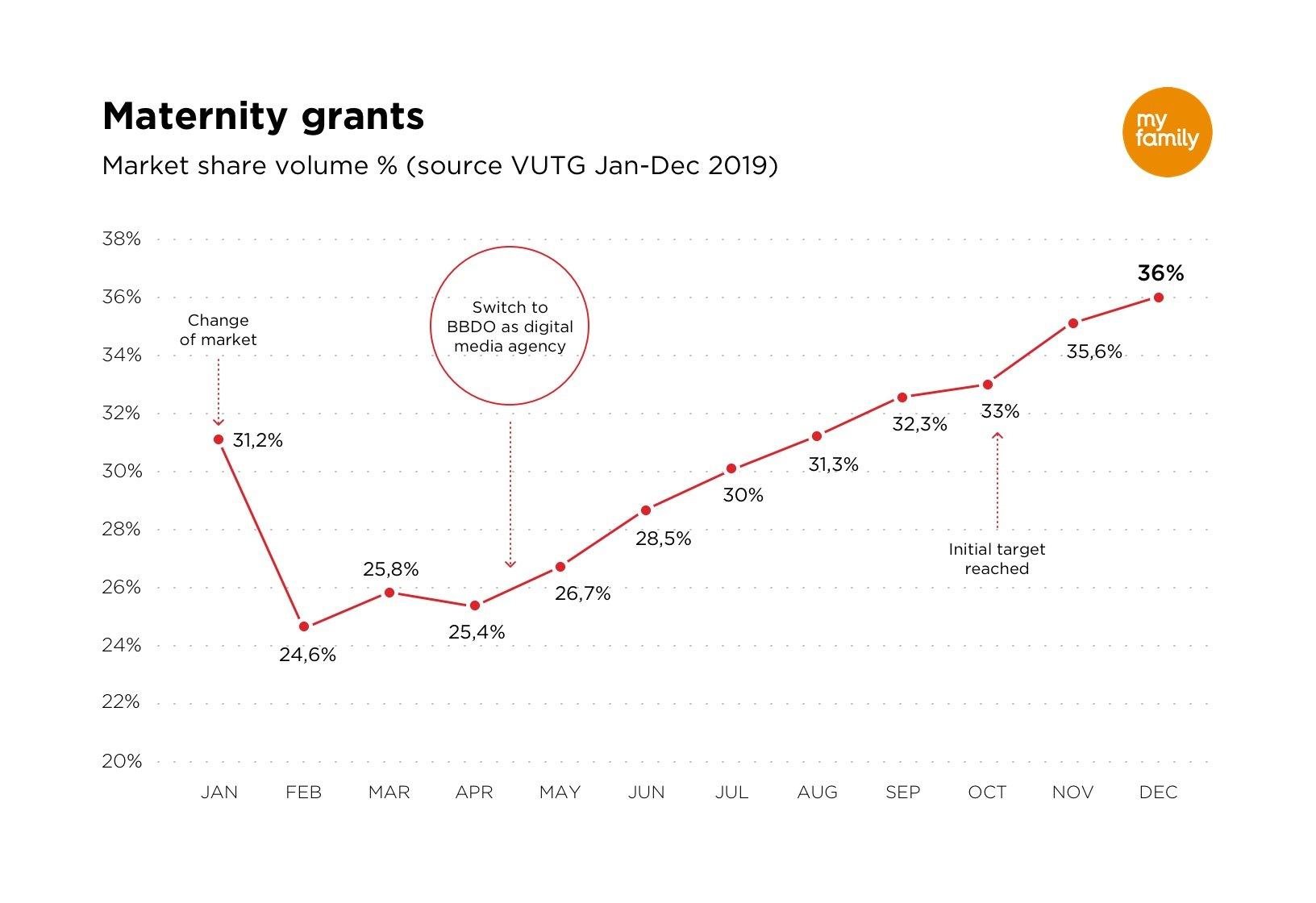 Graph-v1
